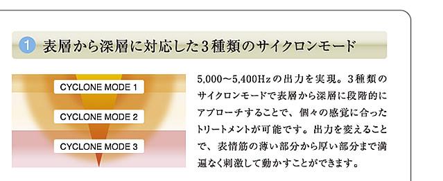 表層から深層に対応した3種類のサイクロンモード